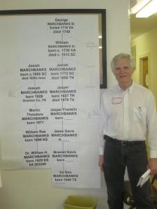 James Green III and Marjorubanks genealogy chart